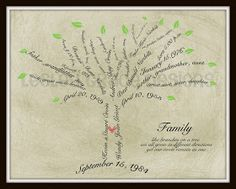 Instead of just leaves, have as many family members as possible put their fingerprint next to their name with green ink.
