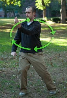 How Circularity Leads to Smoother Mind-Body Integration