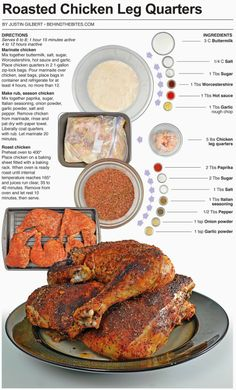 """Roasted Chicken Leg Quarters. """"Mel cooked this but was told to cut the salt and pepper in half, but other than that it was great."""