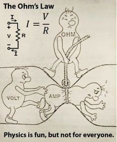 #ohmslaw #Physics is #fun but not for #everyone #Volt #Amp #Ohm #LetsGetWordy