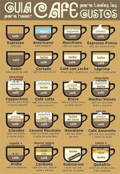 guia de CAFEs para todos los gustos