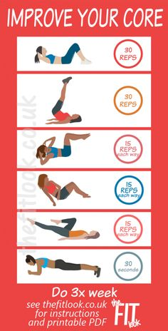 The abdominal muscles consist of several layers, which all carry out different roles in movement and stability. The more variety in your choice of ab exercises, therefore, the more thoroughly you will work all of these layers. #absworkout