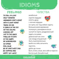 Idioms English Idioms, English Phrases, English Grammar, English Language, Learn English Words, English Study, Grammar And Vocabulary, English Vocabulary, English Letter Writing