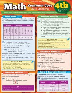 MATH COMMON CORE 4TH GRADE QuickStudy® $6.95 #CCSS #Math #4thGrade