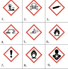 What is COSHH? Safety Symbol Quiz