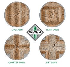 Helpful Articles About Milling Wood into Plank Flooring. Patterns, Appearance, Quality & Cost. by oldewoodltd.com