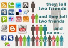 E-Foreknowledge - Web Design, SEO Agency in Birmingham: How to do Social Media Marketing