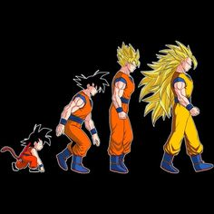 The evolution of Goku