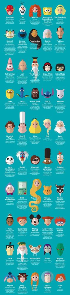 50 Inspiring Life Quotes From Famous Childhood Characters! Spans several generations of kids movie and cartoon characters- everyone can find something to relate to! #quotes