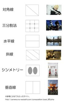 埋め込み Composition Design, Photo Composition, Animation Storyboard, Comic Layout, Design Theory, Digital Painting Tutorials, Art Tutorials, Principles Of Design, Art Courses
