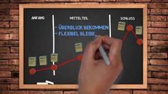 Der Plot-Plan: So einfach plottest du eine Handlung für deinen Roman! Weiterführende Informationen zum Video: http://www.schriftsteller-ausbildung.de/der-plot-plan-eine-roman-handlung-entwickeln/