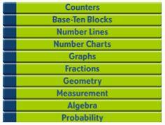 Spring Lake Elementary - Omaha Public Schools > PUMA RESOURCES > GO MATH! > 2nd Grade GO MATH Links 2nd Grade Math, Grade 1, Base Ten Blocks, Number Chart, Go Math, Spring Lake, Charts And Graphs, Fractions, Algebra