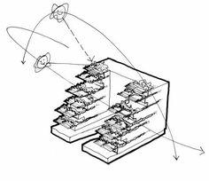 Conceptual Architecture, Green Architecture, Energy Pictures, Tsinghua University, Eco Buildings, Building Sketch, Energy Conservation, Concept Diagram, Energy Projects