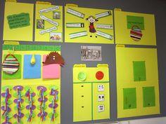 Continu verbeteren | Werken met een databord | Klasse.pro Multiplication Wheel, Visible Learning, Stephen Covey, Leader In Me, Teacher Inspiration, 7 Habits, Portfolio, Happy Kids, Classroom Management