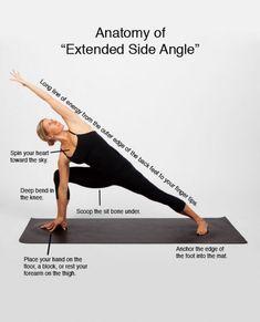 "Yoga - Anatomy of ""Extended Side Angle"" Iyengar Yoga, Ashtanga Yoga, Yoga Bewegungen, Yoga Pilates, Sup Yoga, Yoga Moves, Yoga Flow, Yoga Meditation, Yoga Training"
