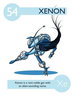For her BFA thesis Kaycie D. created a character for each element on the periodic table. And they are awesome.
