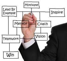 Mentoring is Storytelling.