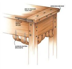 ... and Greene Furniture - Woodworking Projects - American Woodworker