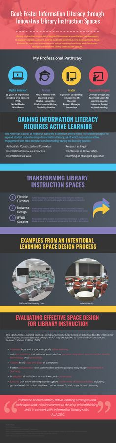 With 25 years of experience creating web content, Jana Remy's professional pathway is heading toward libraries. She is earning her MLIS degree to gain the skills and knowledge to design and transform library instruction spaces. Learning Spaces, Learning Activities, Student Scholarships, Information Literacy, Dream Career, New Students, Pathways, Design Process, Libraries