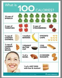 What does 100 cal look like???