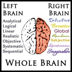 Left-Brain, Right-Brain, Whole-Brain Learning Learn about left-brain, right-brain, and whole-brain learners. Brain Based Learning, Whole Brain Teaching, Brain Science, Brain Gym, Left Vs Right Brain, Whole Brain Child, Brain Tricks, Learning Styles, Medical Information