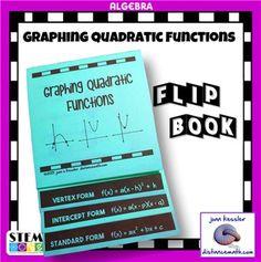 ... Transformations furthermore DIGI 203 Algebra 1 Practice Problems 3E