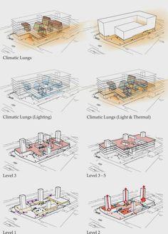 Refs: Analogue: Environmental Site Analysis Architecture, Architecture Presentation Board, Architecture Concept Drawings, Architecture Panel, Architecture Graphics, Architecture Portfolio, Presentation Design, Architecture Design, Planer Layout