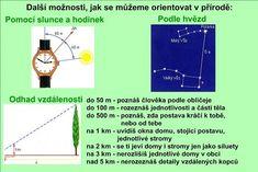 ZPŮSOBY ORIENTACE V KRAJINĚ :: Béčko-Tc Czech Republic, Homeschooling, Children, Ideas, Young Children, Boys, Kids, Thoughts, Bohemia