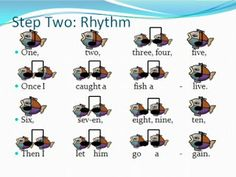 FREE on TpT - 5 - A Mi-Sol-La Song Activity - The Sweetest Melody - Includes lesson plan for teaching how to read the song, adding an instrument part, adding movement, and composing. Music Education Games, Music Activities, Physical Education, Health Education, Physical Activities, Art Education, Kindergarten Music, Preschool Music, Kids Music