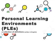 Definitions of Personal Learning Environment (PLE)