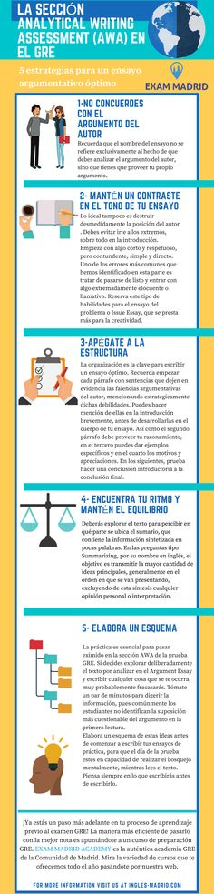 Mejores 7 imágenes de ensayo argumentativo en Pinterest | Ap español ...