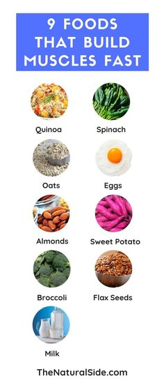 9 Foods That Build Muscles Fast muscle building foods meals, foods that build muscle foods to build muscle, meals for muscle building, muscle building foods for women. Food To Gain Muscle, Muscle Diet, Build Muscle Fast, Muscle Nutrition, Muscle Food, Nutrition Plans, Nutrition Education, Nutrition Tips, Fitness Nutrition