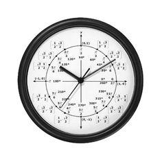 Radians Unit Circle Wall Clock