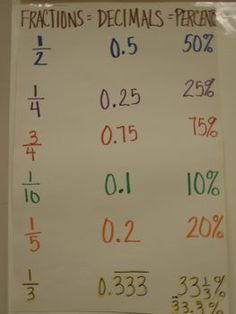 Education Discover X: Archived Anchor Charts - Math - Ms. Math Charts Math Anchor Charts Math College Math Formulas Math Strategies Math Tips Math Fractions Multiplication Math Help Math Charts, Math Anchor Charts, Clip Charts, Math Formulas, Math Strategies, Math Tips, School Study Tips, Math Fractions, Maths