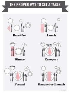 how to set a table. **Great to print for inside cupboard** SLR