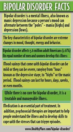 dating someone with adhd and bipolar