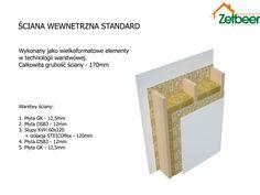 Przekrój przez ścianę wewnętrzną w technologii ZetbeerDOMY przy zastosowaniu materiału izolacyjnego STEICO.
