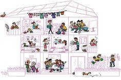 Actividad de present progressive | Spanish Class Activities ...