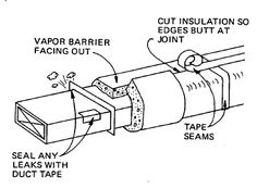 Mobile Home Ductwork Insulation Diagram