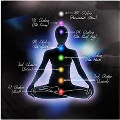 Kundalini Yoga Symbol