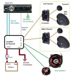 Pioneer Stereo    Wiring       Diagram      Cars  Trucks   Pinterest      Diagram    and Cars