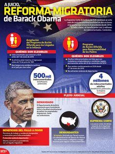 A juicio la Reforma Migratoria propuesta por el presidente @BarackObama. #Infographic