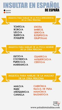Learn Spanish Free High Schools Learn Spanish For Kids Words Code: 2885634650 Spanish Phrases, Spanish Grammar, Spanish Vocabulary, Spanish English, Spanish Words, Spanish Language Learning, Teaching Spanish, Foreign Language, Sign Language