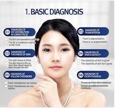 10 Best Dr Michael Miroshnik- Plastic & Cosmetic Surgeon images in