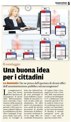 IL SONDAGGIO (d'archivio) — Pubblicato il 12 febbraio 2013 — Una buona idea per i cittadini. Tratto dal nostro e-paper: http://epaper.cooperazione.ch