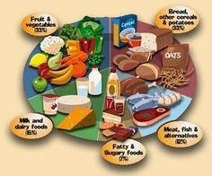 the best diet plan best-diet health