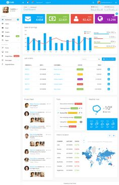 Cube is a lightweight responsive admin theme, offering you wide variety of customizable pages and plenty of UI components. We have put extensive effort to make easy to use interface, fully responsive and retina ready. Cube can be used for any type of web applications: admin #dashboards, eCommerce backends, CMS, CRM, SAAS and #websites for business, corporate, portfolio, blog.