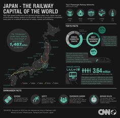 Tracking the progress of Japan's trains Japan - The railway capital of the world Research Poster, Japan Train, Identity, World Geography, Japanese Language, Data Visualization, Japanese Culture, Typography, Cnn International