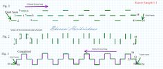 Kasuti Embroidery Tutorial: Free Online Kasuti Embroidery Tutorial Sample 1.1 - A Simple Pattern