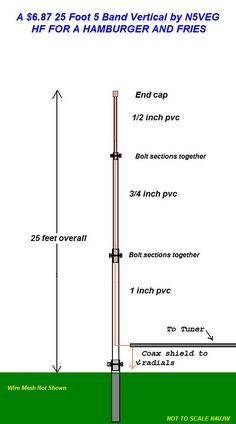 N5VEG 5 band vertical